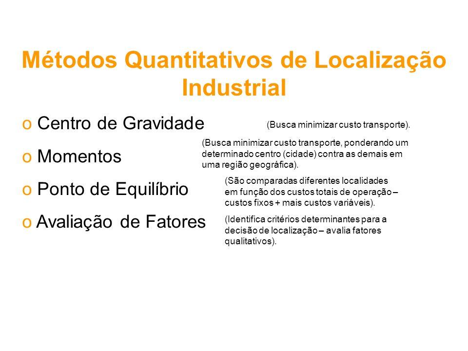 Métodos Quantitativos de Localização Industrial o Centro de Gravidade o Momentos o Ponto de Equilíbrio o Avaliação de Fatores (Busca minimizar custo t