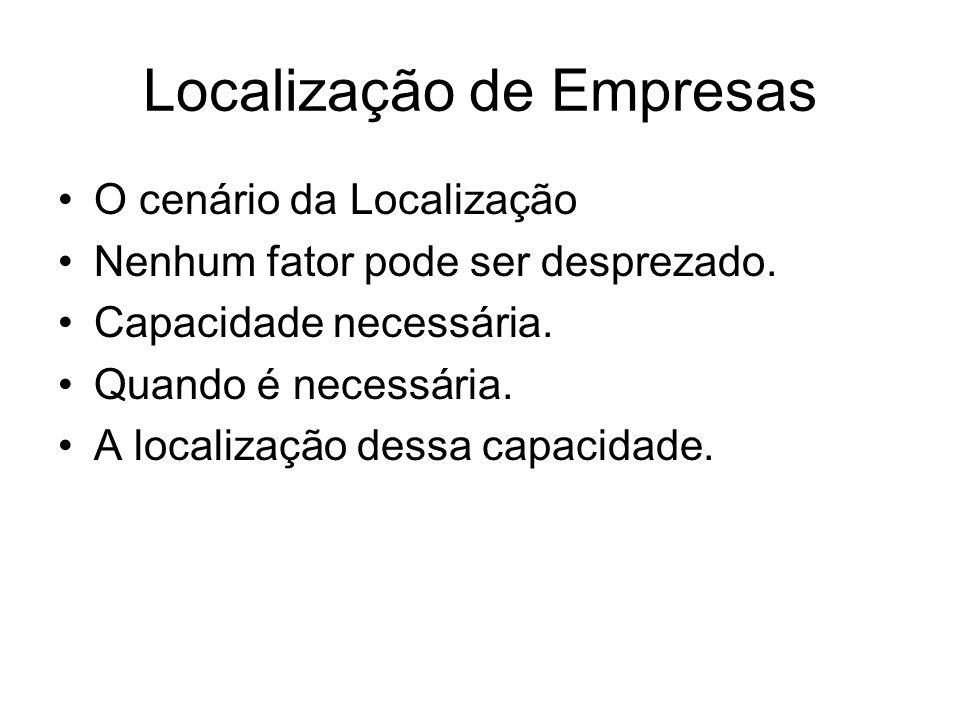Localização de Empresas O cenário da Localização Nenhum fator pode ser desprezado. Capacidade necessária. Quando é necessária. A localização dessa cap