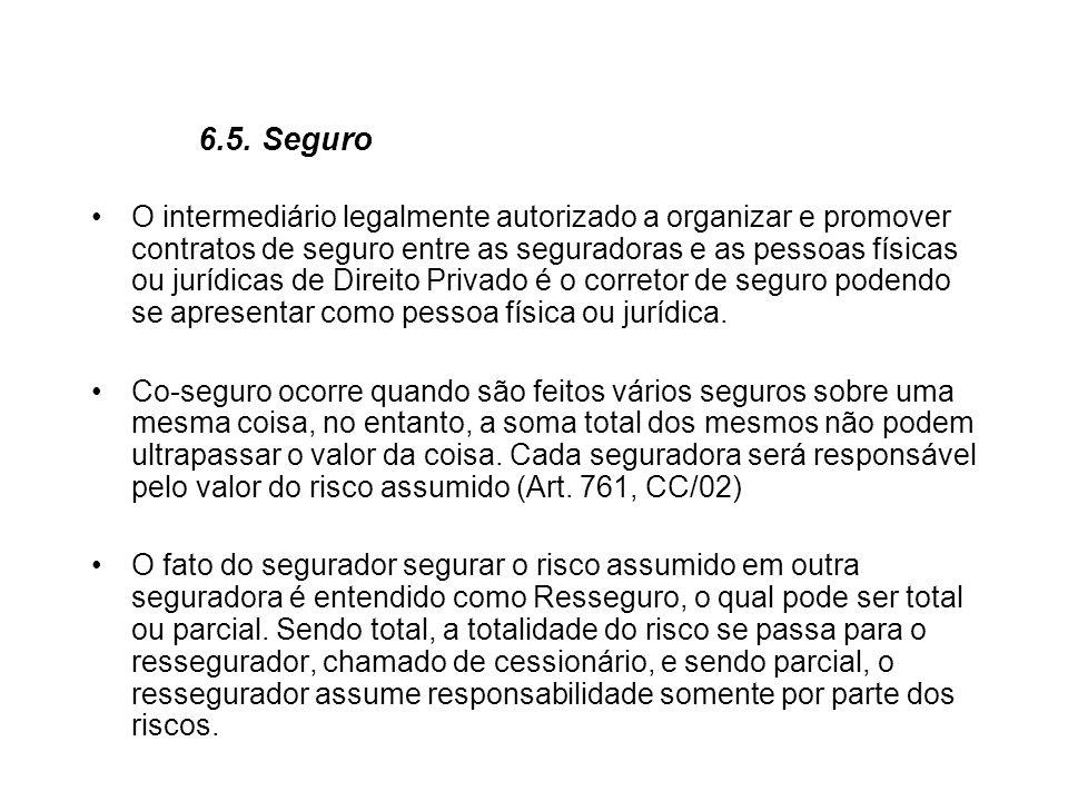 6.5. Seguro O intermediário legalmente autorizado a organizar e promover contratos de seguro entre as seguradoras e as pessoas físicas ou jurídicas de
