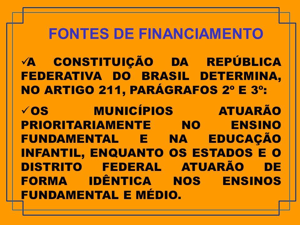 A CONSTITUIÇÃO DA REPÚBLICA FEDERATIVA DO BRASIL DETERMINA, NO ARTIGO 211, PARÁGRAFOS 2º E 3º: OS MUNICÍPIOS ATUARÃO PRIORITARIAMENTE NO ENSINO FUNDAM