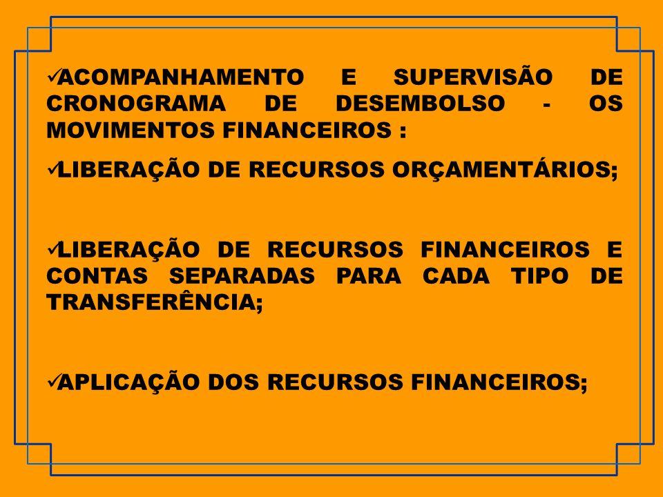 ACOMPANHAMENTO E SUPERVISÃO DE CRONOGRAMA DE DESEMBOLSO - OS MOVIMENTOS FINANCEIROS : LIBERAÇÃO DE RECURSOS ORÇAMENTÁRIOS; LIBERAÇÃO DE RECURSOS FINAN