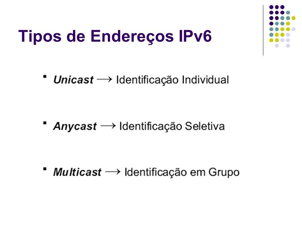 Unicast: Comunicação um para um Anycast: Comunicação um para um de muitos; Multicast: Comunicação um para muitos;