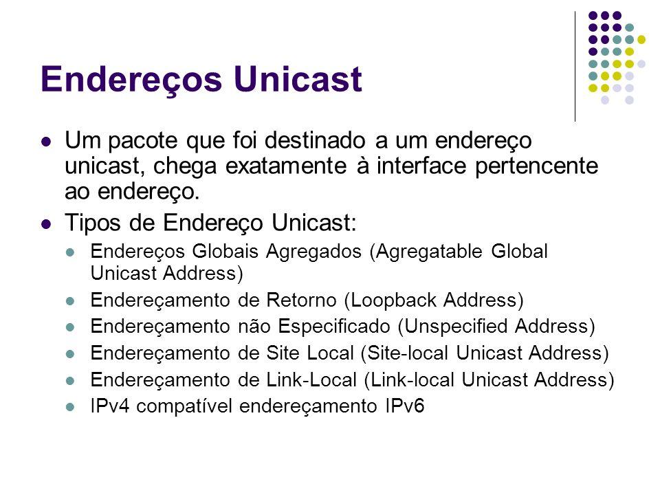 Endereço Global Agregado É o endereço que será usado globalmente na Internet.