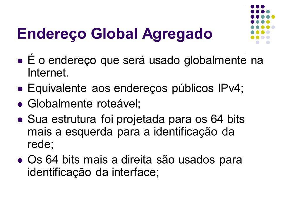 Unicast global pode ser 2000:: /4 3000:: /4 001X 0 = 2 1 = 3