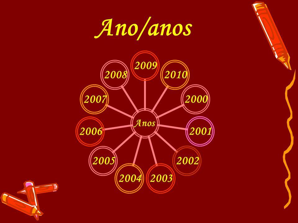 Ano/anos Anos 20092010200020012002200320042005200620072008
