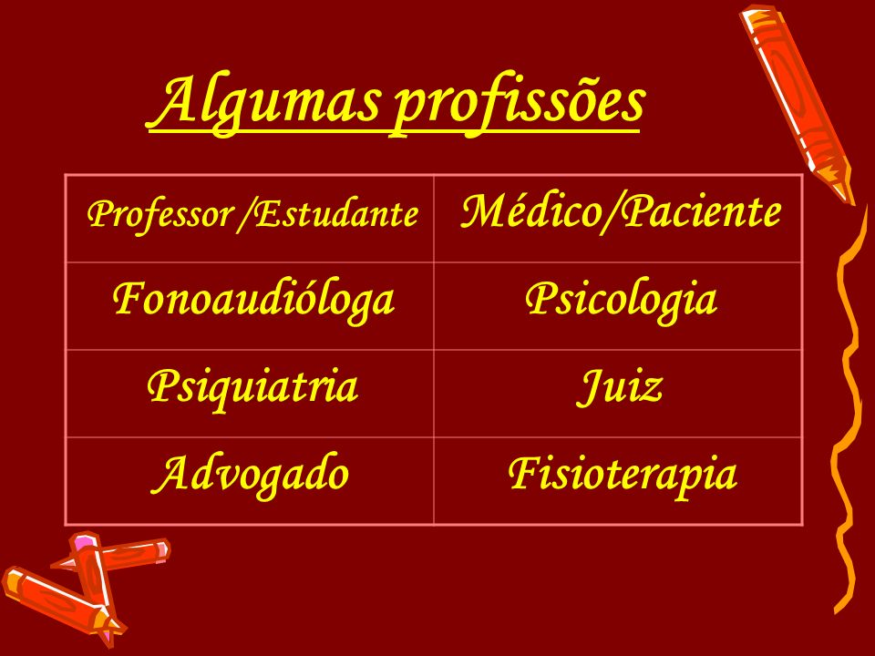 Algumas profissões Professor /Estudante Médico/Paciente FonoaudiólogaPsicologia PsiquiatriaJuiz AdvogadoFisioterapia