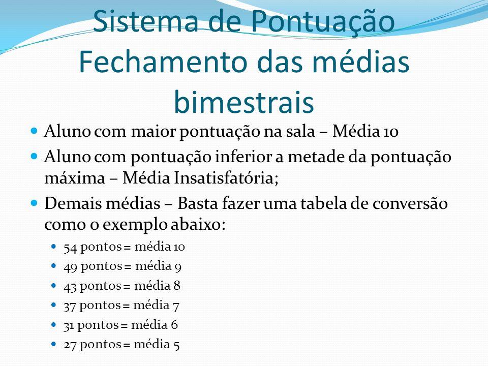 Sistema de Pontuação Fechamento das médias bimestrais Aluno com maior pontuação na sala – Média 10 Aluno com pontuação inferior a metade da pontuação
