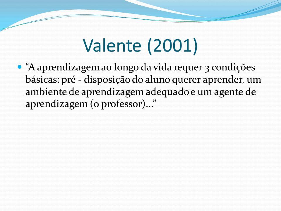 Valente (2001) A aprendizagem ao longo da vida requer 3 condições básicas: pré - disposição do aluno querer aprender, um ambiente de aprendizagem adeq