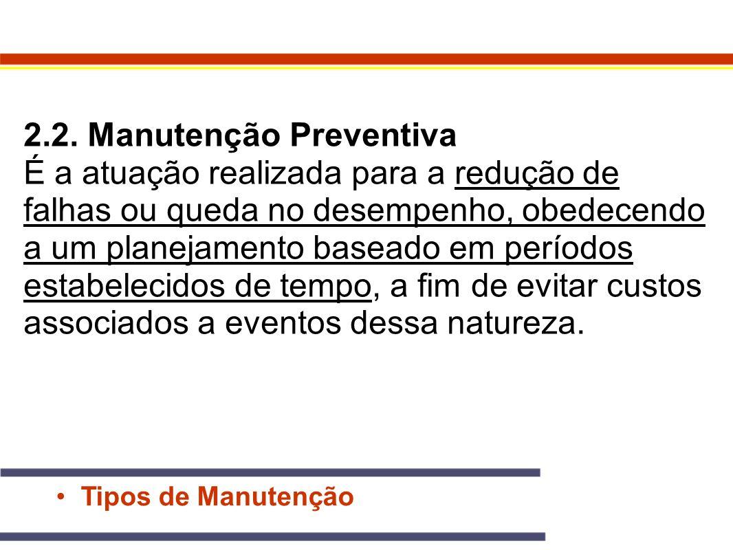 Tipos de Manutenção 2.2. Manutenção Preventiva É a atuação realizada para a redução de falhas ou queda no desempenho, obedecendo a um planejamento bas