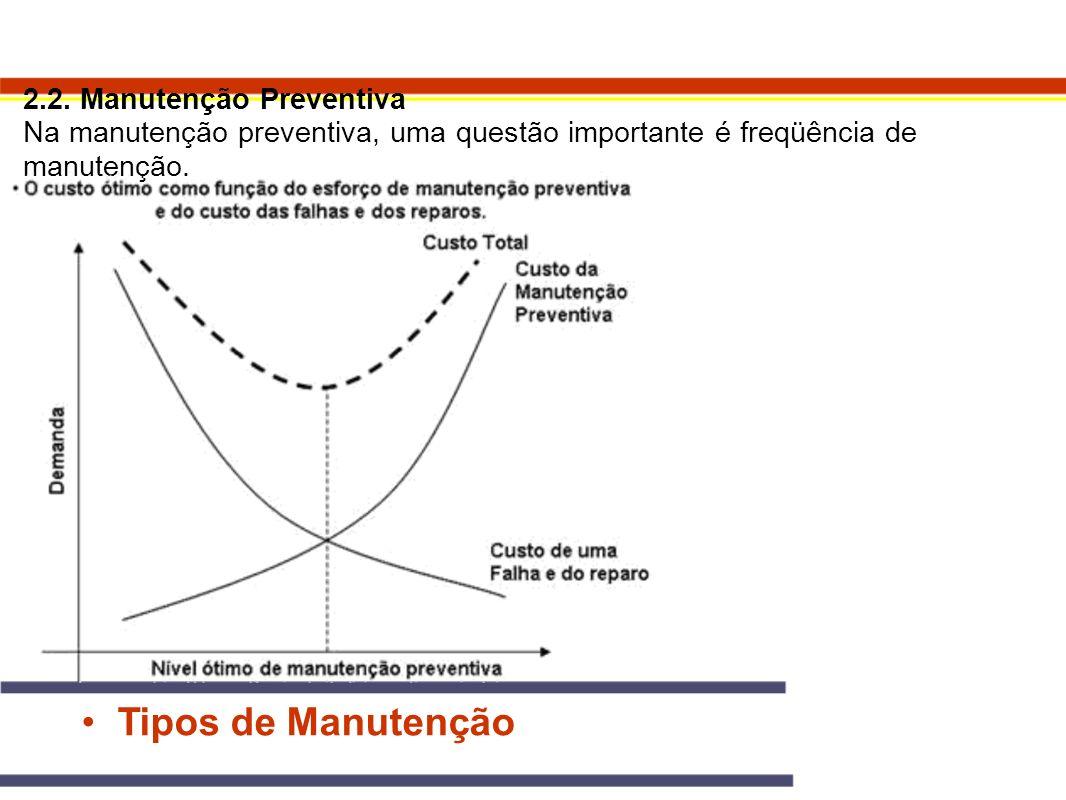 Tipos de Manutenção 2.2. Manutenção Preventiva Na manutenção preventiva, uma questão importante é freqüência de manutenção.
