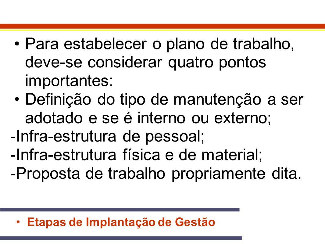 Etapas de Implantação de Gestão Para estabelecer o plano de trabalho, deve-se considerar quatro pontos importantes: Definição do tipo de manutenção a