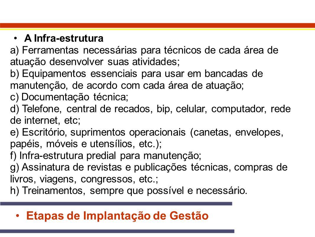 Etapas de Implantação de Gestão A Infra-estrutura a) Ferramentas necessárias para técnicos de cada área de atuação desenvolver suas atividades; b) Equ