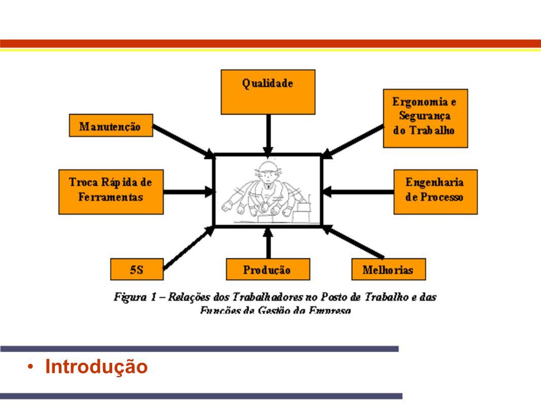 Aspectos que compõem um sistema de produção de uma organização, que possuem estreita relação com a manutenção: 1.a analise da demanda de mercado; 2.a função da produção e os processos de transformação (inputs x Outputs); 3.o papel do planejamento da capacidade na integração JIT (Just in Time) com MRP II (Manufacturing Resource Planning) com OPT (Optimised Production Technology) 4.o planejamento da capacidade de longo prazo, médio e curto prazo (RRP, RCGP e CRP), bem como a capacidade instalada/ expansão e o controle da capacidade; 5.as restrições (TOC - Theory of Contraints) na cadeia de valor