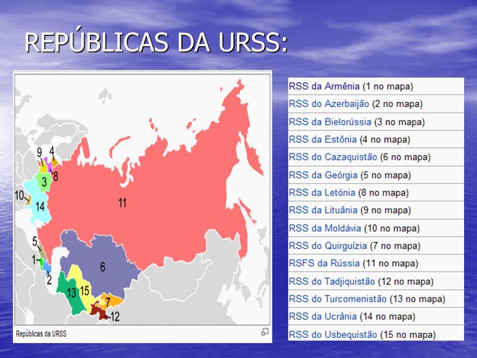 REPÚBLICAS DA URSS: