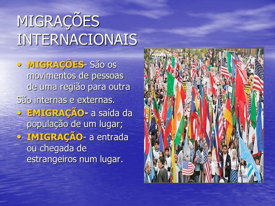 MIGRAÇÕES INTERNACIONAIS MIGRAÇÕES- São os movimentos de pessoas de uma região para outra MIGRAÇÕES- São os movimentos de pessoas de uma região para o