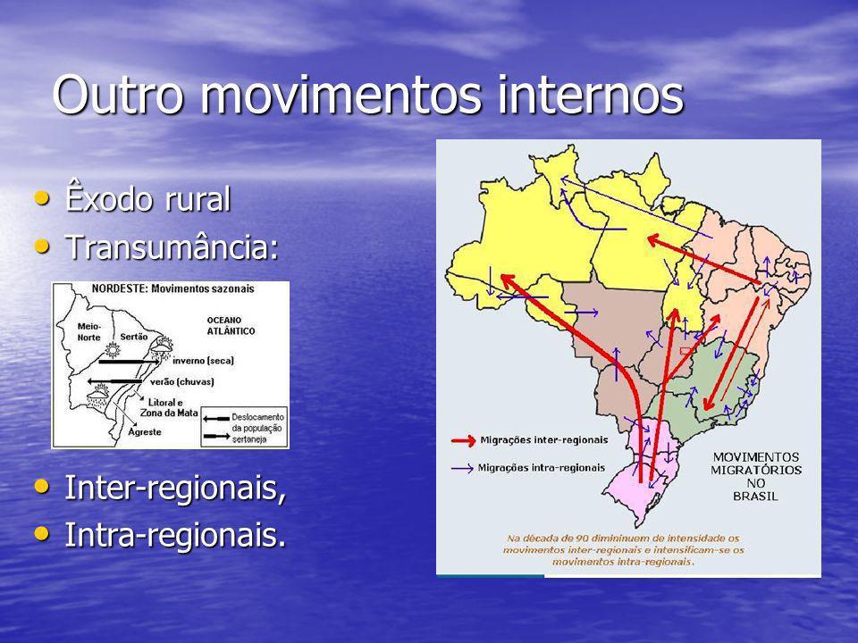 Outro movimentos internos Êxodo rural Êxodo rural Transumância: Transumância: Inter-regionais, Inter-regionais, Intra-regionais. Intra-regionais.