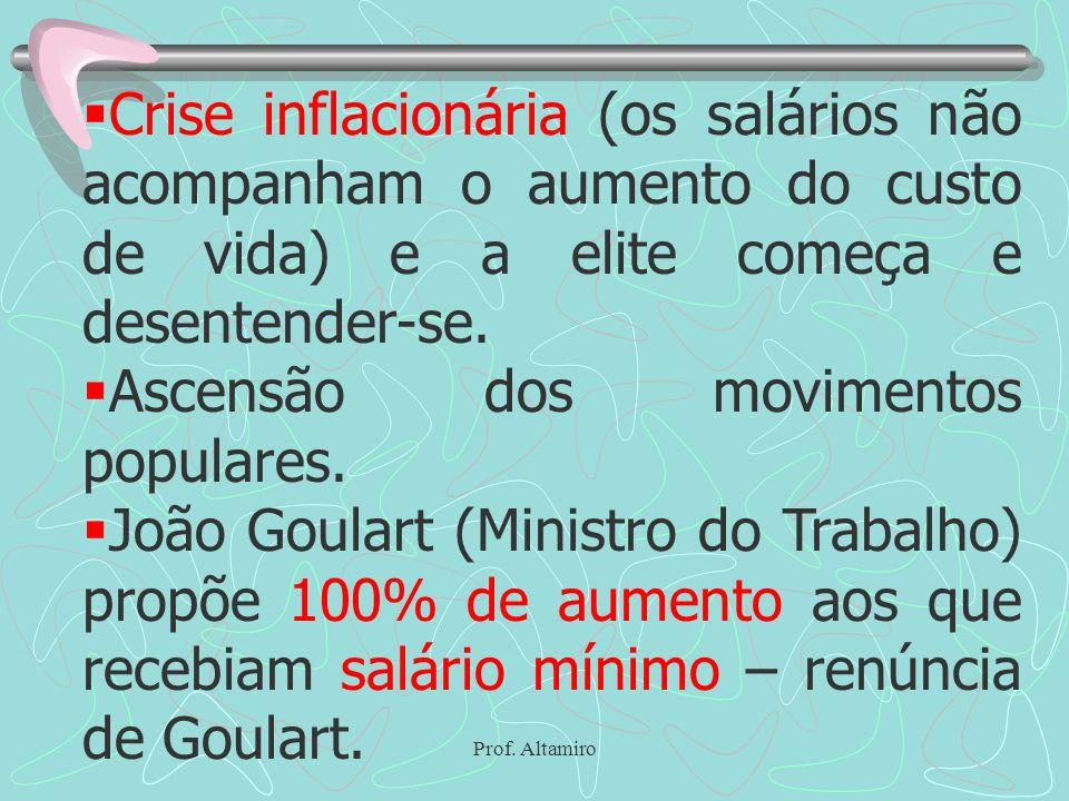 Prof. Altamiro Crise inflacionária (os salários não acompanham o aumento do custo de vida) e a elite começa e desentender-se. Ascensão dos movimentos