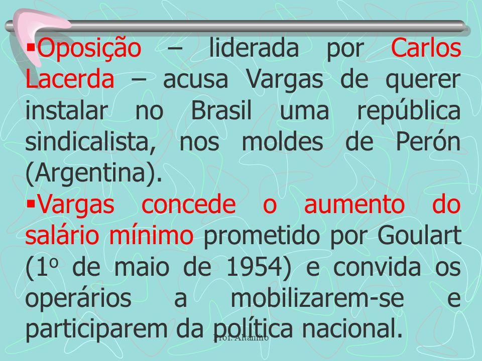 Prof. Altamiro Oposição – liderada por Carlos Lacerda – acusa Vargas de querer instalar no Brasil uma república sindicalista, nos moldes de Perón (Arg