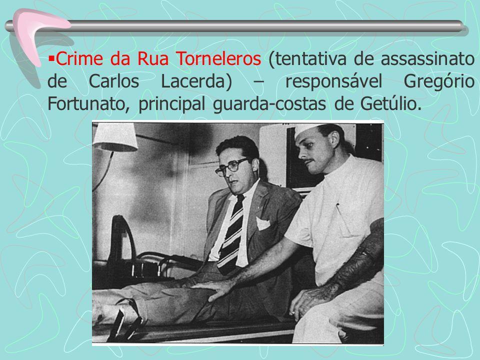 Prof. Altamiro Crime da Rua Torneleros (tentativa de assassinato de Carlos Lacerda) – responsável Gregório Fortunato, principal guarda-costas de Getúl