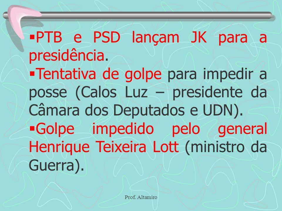 Prof. Altamiro PTB e PSD lançam JK para a presidência. Tentativa de golpe para impedir a posse (Calos Luz – presidente da Câmara dos Deputados e UDN).