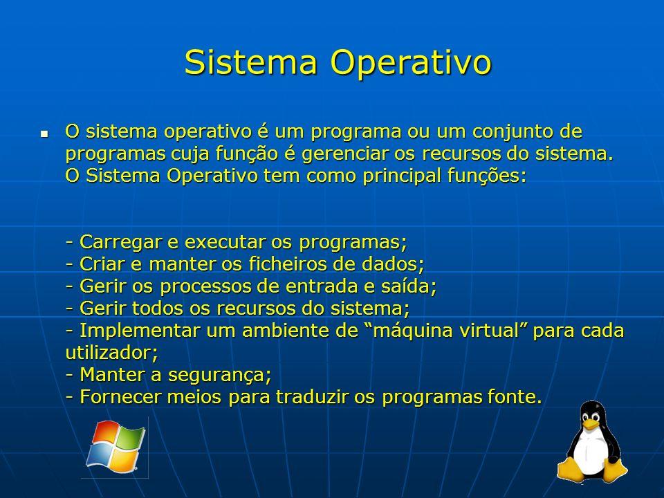 Sistema Operativo O sistema operativo é um programa ou um conjunto de programas cuja função é gerenciar os recursos do sistema. O Sistema Operativo te