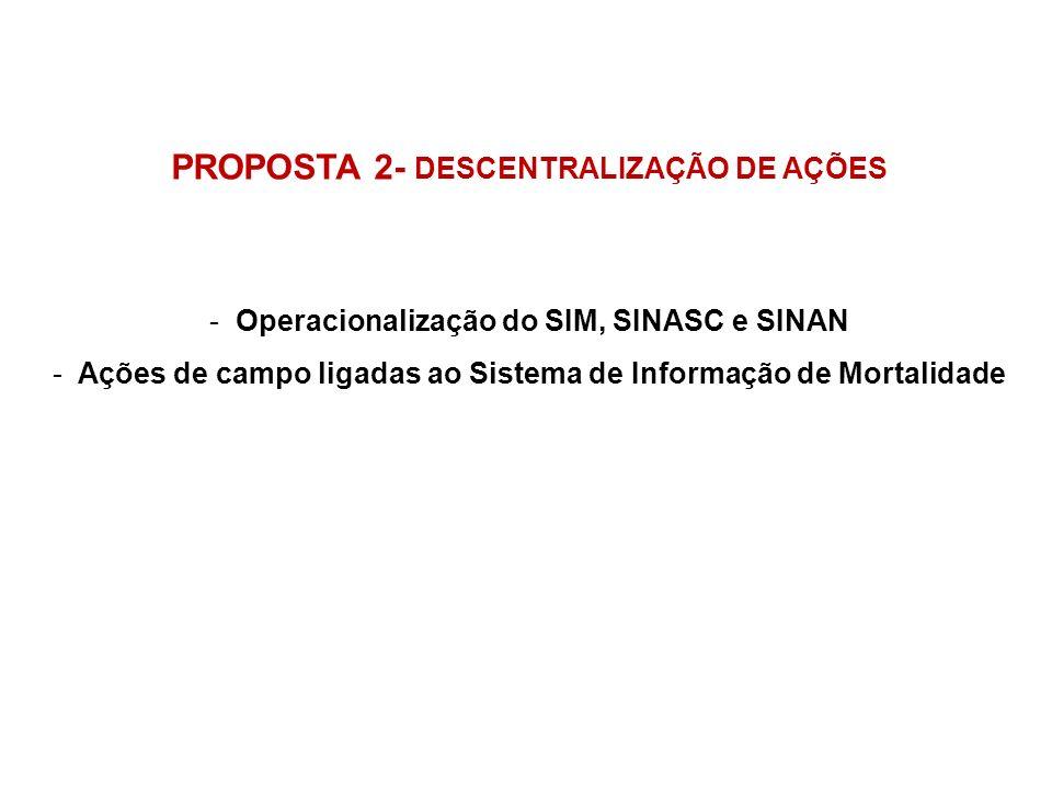 PROPOSTA 2- DESCENTRALIZAÇÃO DE AÇÕES - Operacionalização do SIM, SINASC e SINAN - Ações de campo ligadas ao Sistema de Informação de Mortalidade