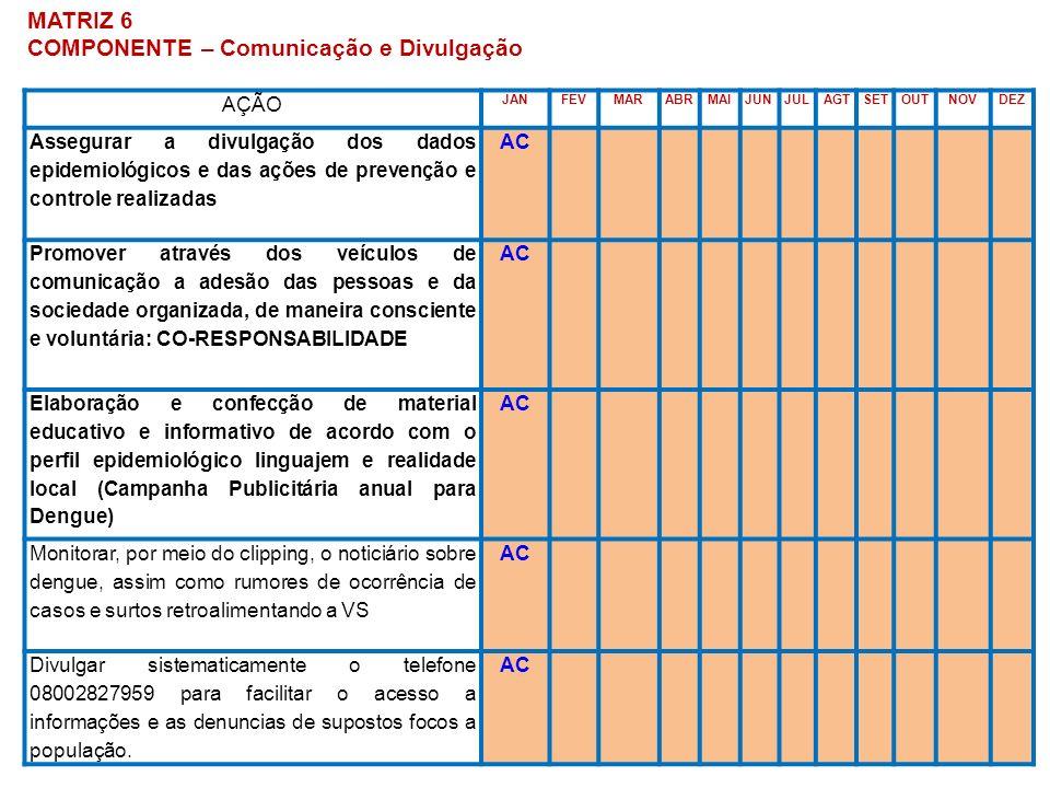 MATRIZ 6 COMPONENTE – Comunicação e Divulgação AÇÃO JANFEVMARABRMAIJUNJULAGTSETOUTNOVDEZ Assegurar a divulgação dos dados epidemiológicos e das ações