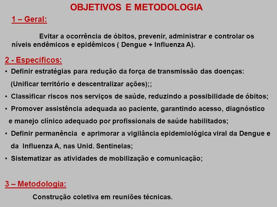 OBJETIVOS E METODOLOGIA 1 – Geral: Evitar a ocorrência de óbitos, prevenir, administrar e controlar os níveis endêmicos e epidêmicos ( Dengue + Influe