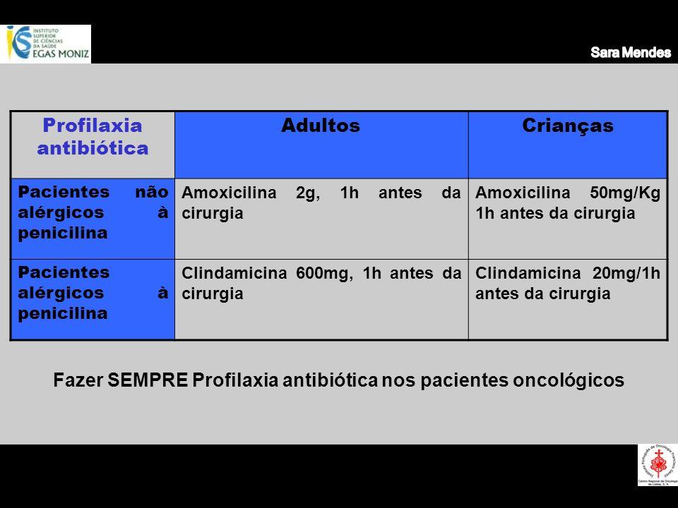 Profilaxia antibiótica AdultosCrianças Pacientes não alérgicos à penicilina Amoxicilina 2g, 1h antes da cirurgia Amoxicilina 50mg/Kg 1h antes da cirur