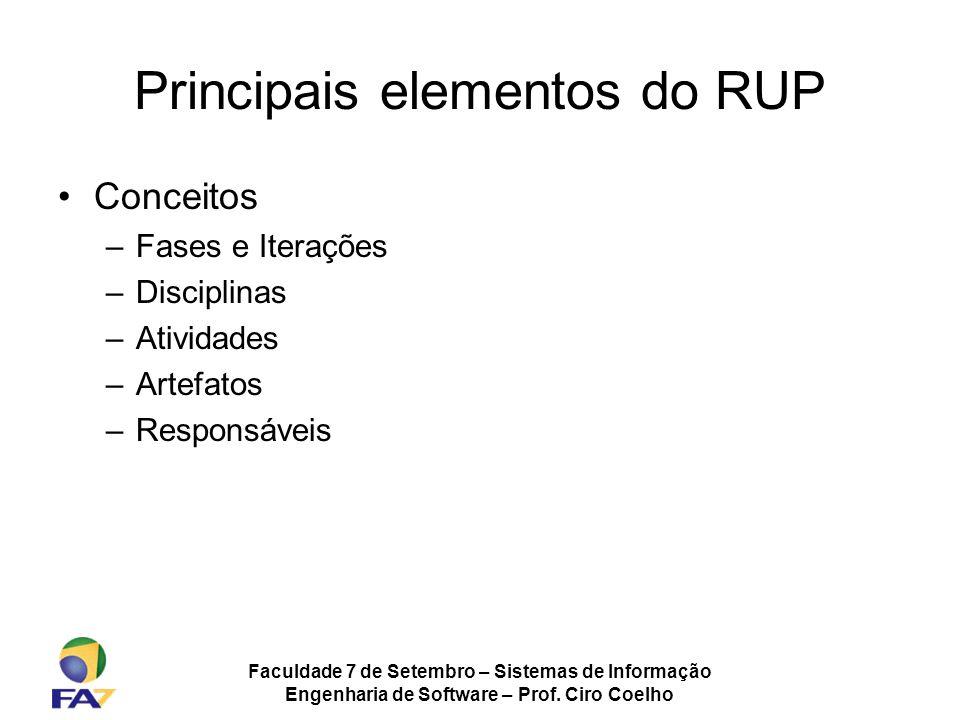 Faculdade 7 de Setembro – Sistemas de Informação Engenharia de Software – Prof. Ciro Coelho Principais elementos do RUP Conceitos –Fases e Iterações –