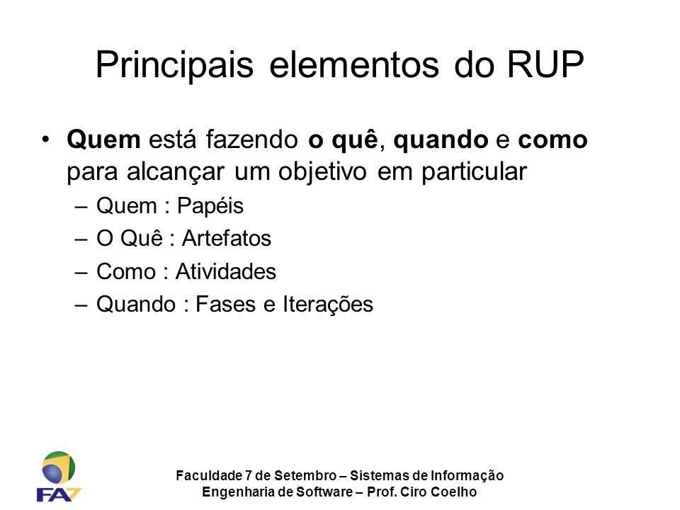 Faculdade 7 de Setembro – Sistemas de Informação Engenharia de Software – Prof. Ciro Coelho Principais elementos do RUP Quem está fazendo o quê, quand