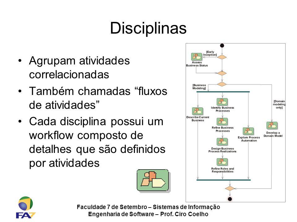 Faculdade 7 de Setembro – Sistemas de Informação Engenharia de Software – Prof. Ciro Coelho Disciplinas Agrupam atividades correlacionadas Também cham