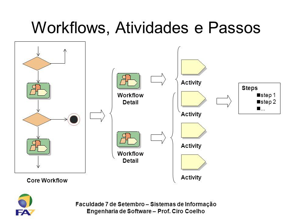 Faculdade 7 de Setembro – Sistemas de Informação Engenharia de Software – Prof. Ciro Coelho Steps nstep 1 nstep 2 n... Activity Core Workflow Workflow