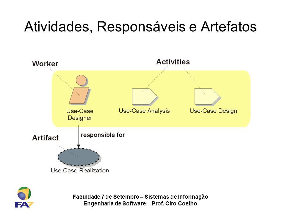 Faculdade 7 de Setembro – Sistemas de Informação Engenharia de Software – Prof. Ciro Coelho Atividades, Responsáveis e Artefatos