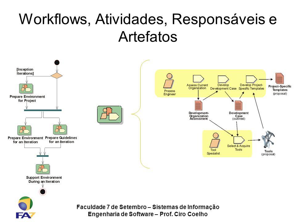 Faculdade 7 de Setembro – Sistemas de Informação Engenharia de Software – Prof. Ciro Coelho Workflows, Atividades, Responsáveis e Artefatos