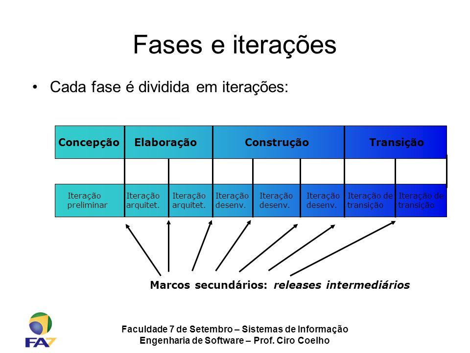 Faculdade 7 de Setembro – Sistemas de Informação Engenharia de Software – Prof. Ciro Coelho Cada fase é dividida em iterações: Marcos secundários: rel