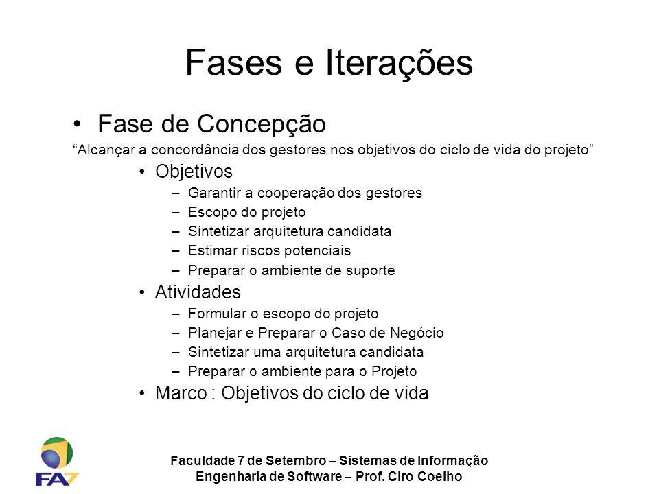 Faculdade 7 de Setembro – Sistemas de Informação Engenharia de Software – Prof. Ciro Coelho Fases e Iterações Fase de Concepção Alcançar a concordânci
