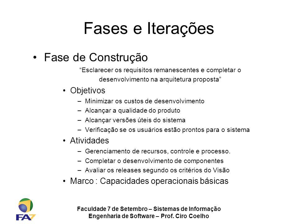 Faculdade 7 de Setembro – Sistemas de Informação Engenharia de Software – Prof. Ciro Coelho Fases e Iterações Fase de Construção Esclarecer os requisi