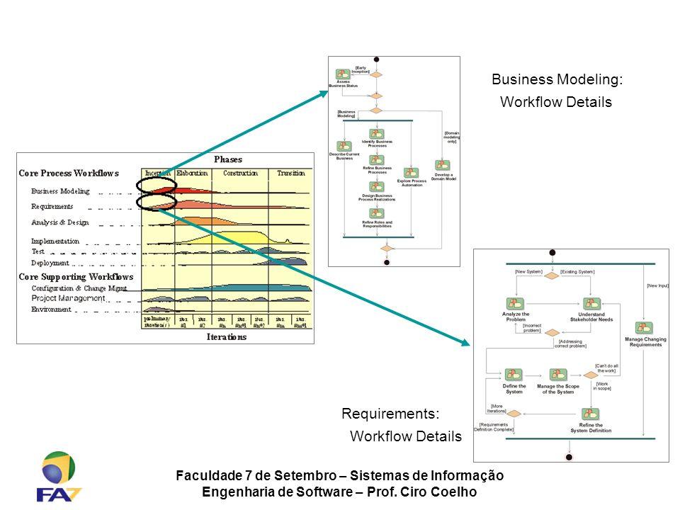 Faculdade 7 de Setembro – Sistemas de Informação Engenharia de Software – Prof. Ciro Coelho Business Modeling: Workflow Details Requirements: Workflow