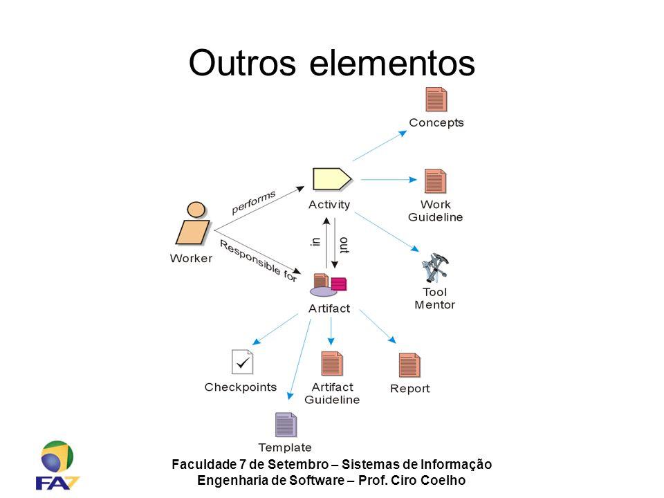 Faculdade 7 de Setembro – Sistemas de Informação Engenharia de Software – Prof. Ciro Coelho Outros elementos
