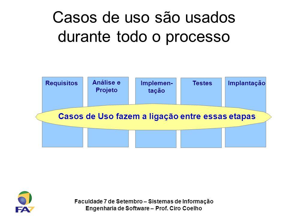 Faculdade 7 de Setembro – Sistemas de Informação Engenharia de Software – Prof. Ciro Coelho Casos de uso são usados durante todo o processo Requisitos