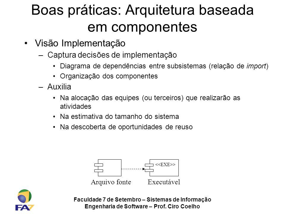 Faculdade 7 de Setembro – Sistemas de Informação Engenharia de Software – Prof. Ciro Coelho Boas práticas: Arquitetura baseada em componentes Visão Im