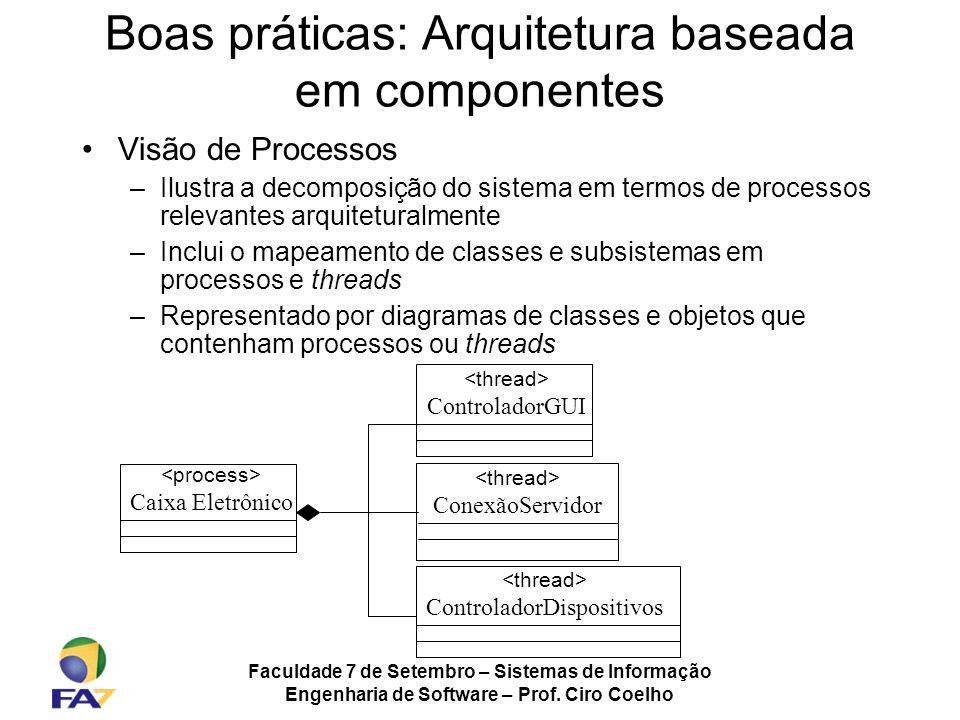Faculdade 7 de Setembro – Sistemas de Informação Engenharia de Software – Prof. Ciro Coelho Boas práticas: Arquitetura baseada em componentes Visão de