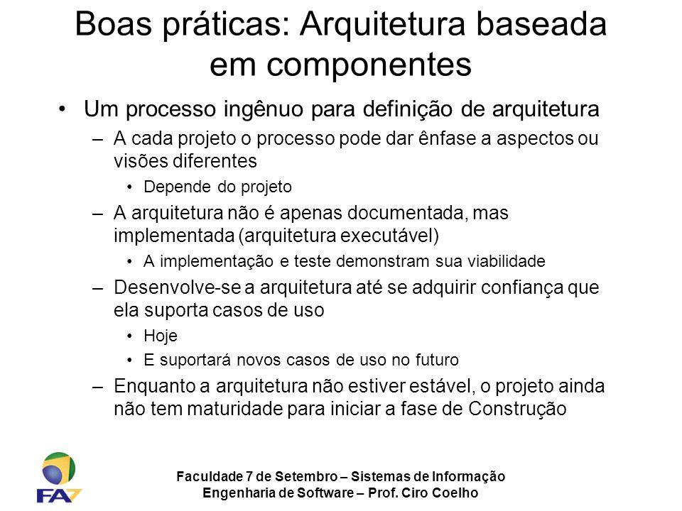 Faculdade 7 de Setembro – Sistemas de Informação Engenharia de Software – Prof. Ciro Coelho Boas práticas: Arquitetura baseada em componentes Um proce