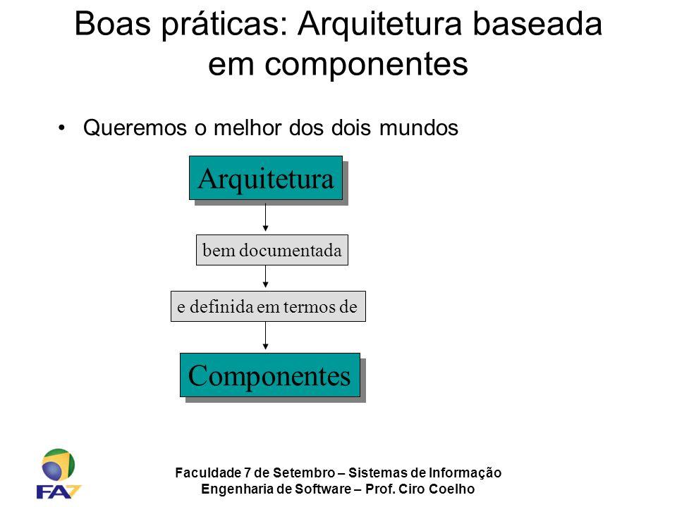 Faculdade 7 de Setembro – Sistemas de Informação Engenharia de Software – Prof. Ciro Coelho Boas práticas: Arquitetura baseada em componentes Queremos