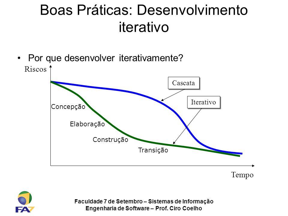 Faculdade 7 de Setembro – Sistemas de Informação Engenharia de Software – Prof. Ciro Coelho Boas Práticas: Desenvolvimento iterativo Por que desenvolv