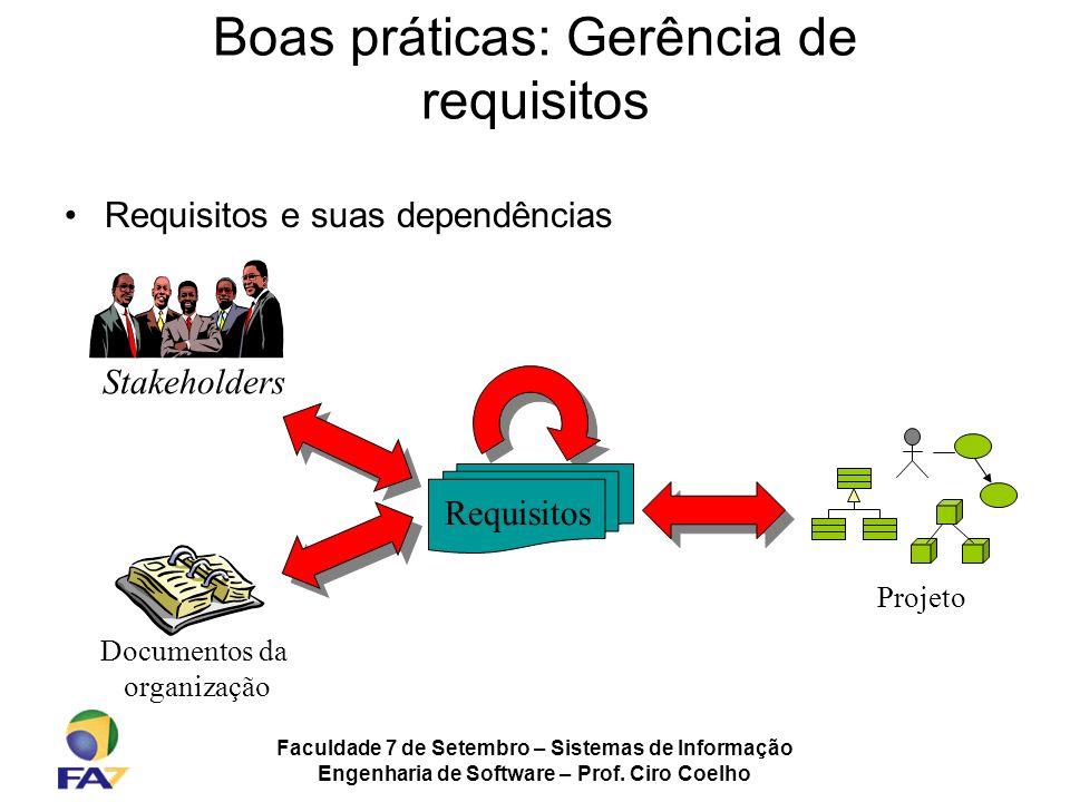 Faculdade 7 de Setembro – Sistemas de Informação Engenharia de Software – Prof. Ciro Coelho Boas práticas: Gerência de requisitos Requisitos e suas de