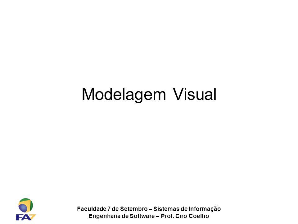 Faculdade 7 de Setembro – Sistemas de Informação Engenharia de Software – Prof. Ciro Coelho Modelagem Visual