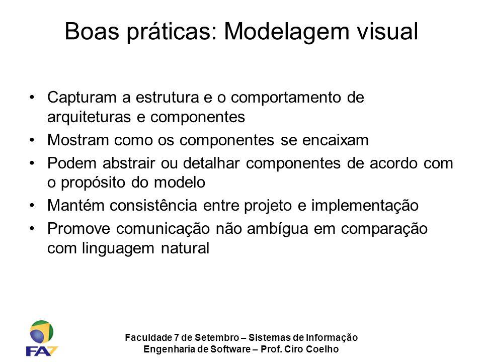 Faculdade 7 de Setembro – Sistemas de Informação Engenharia de Software – Prof. Ciro Coelho Boas práticas: Modelagem visual Capturam a estrutura e o c