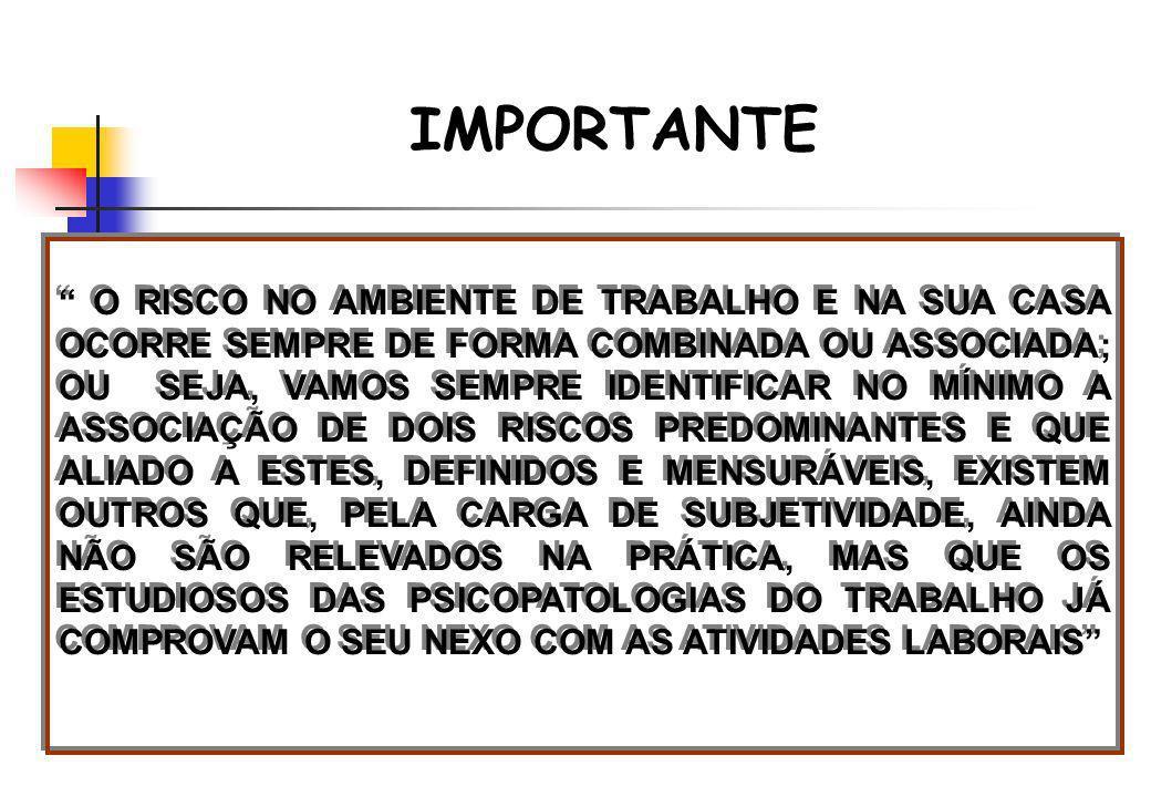 IMPORTANTE O RISCO NO AMBIENTE DE TRABALHO E NA SUA CASA OCORRE SEMPRE DE FORMA COMBINADA OU ASSOCIADA; OU SEJA, VAMOS SEMPRE IDENTIFICAR NO MÍNIMO A